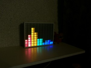 Spektra Analizators